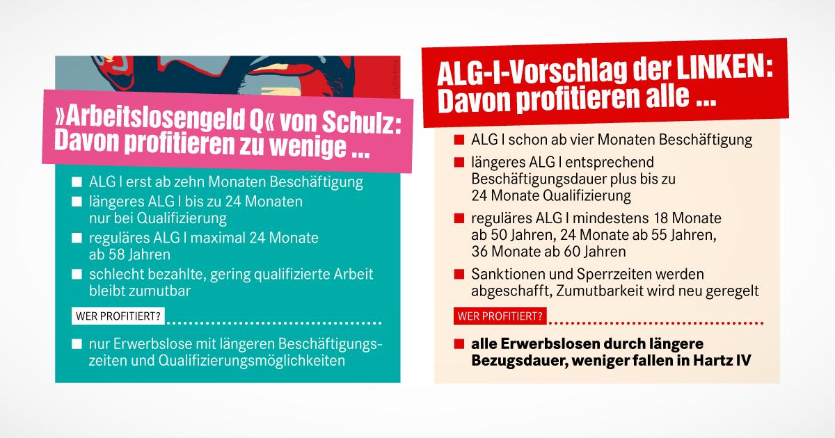 Arbeitslosenversicherung wieder ausbauen – Vergleich zwischen Vorschlägen von SPD und LINKE